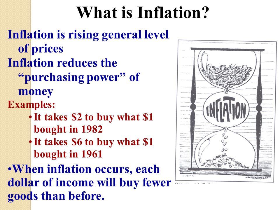 What is Inflation Inflation is rising general level of prices