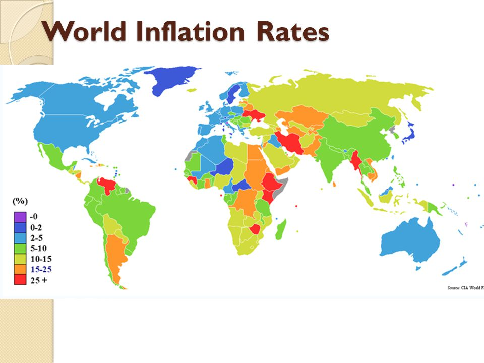 World Inflation Rates
