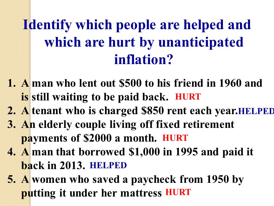 Identify which people are helped and which are hurt by unanticipated inflation