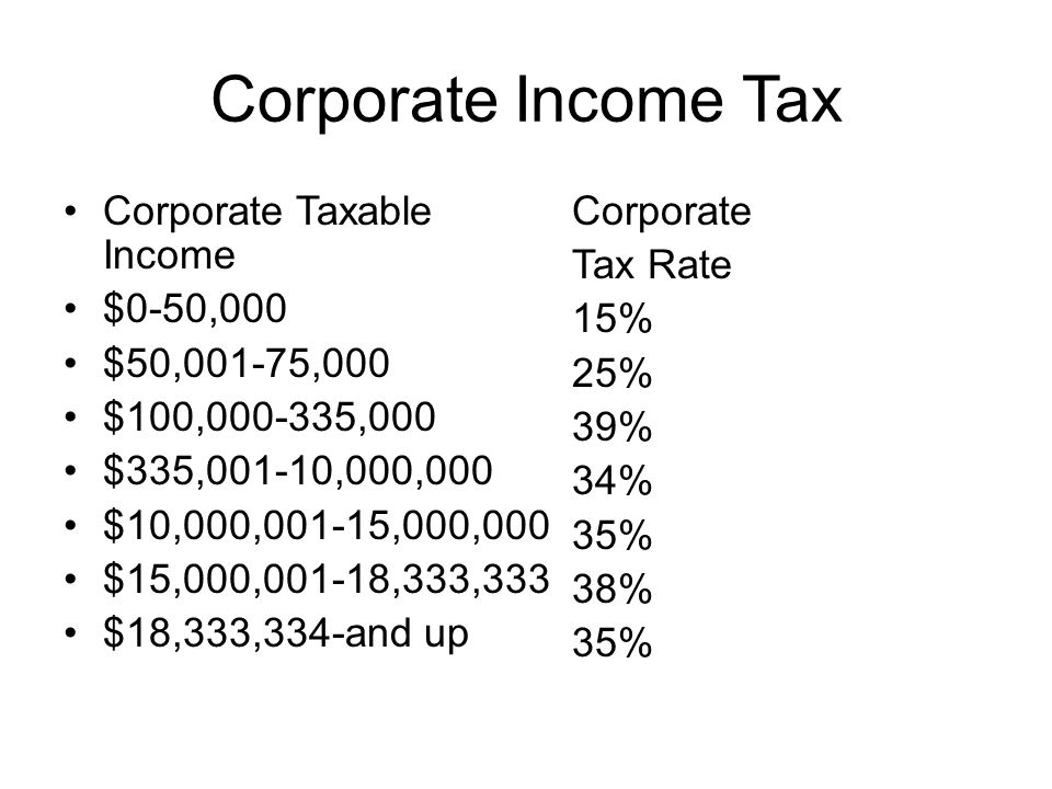 Corporate Income Tax Corporate Taxable Income $0-50,000 $50,001-75,000
