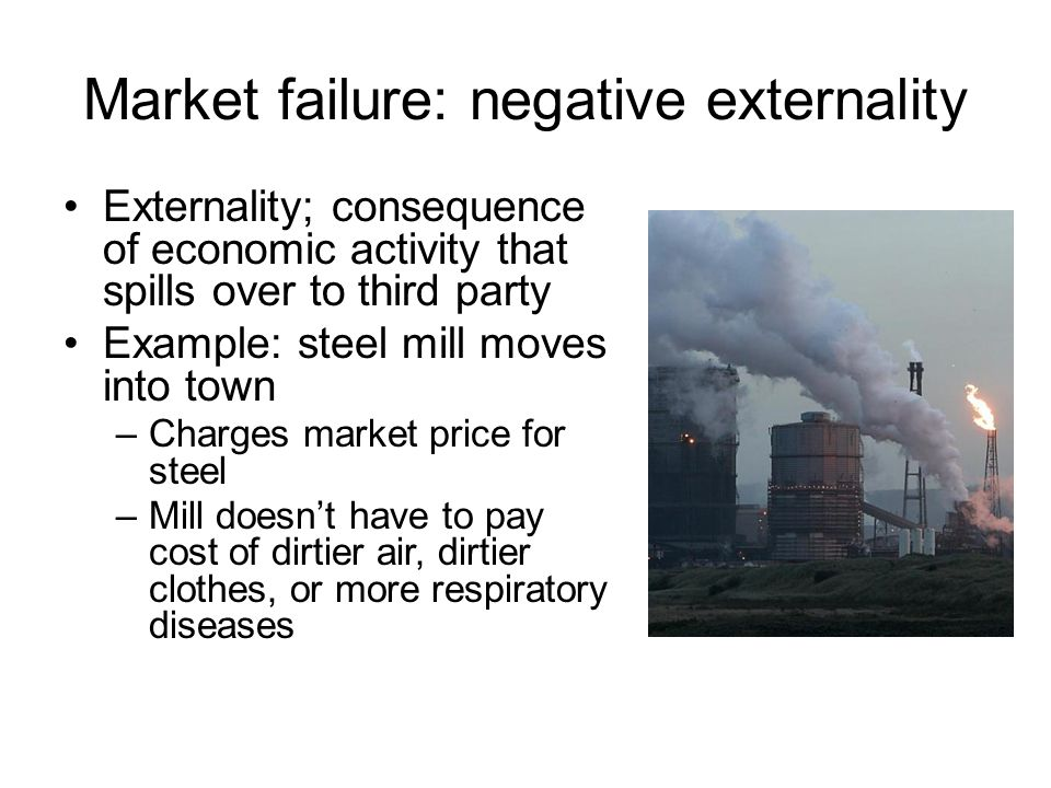 Market failure: negative externality