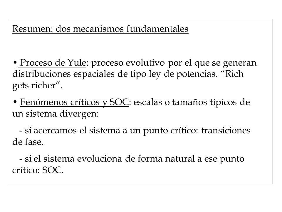 Resumen: dos mecanismos fundamentales