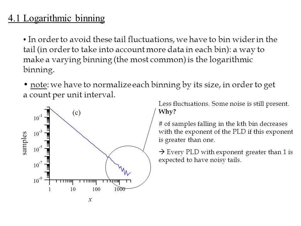 4.1 Logarithmic binning