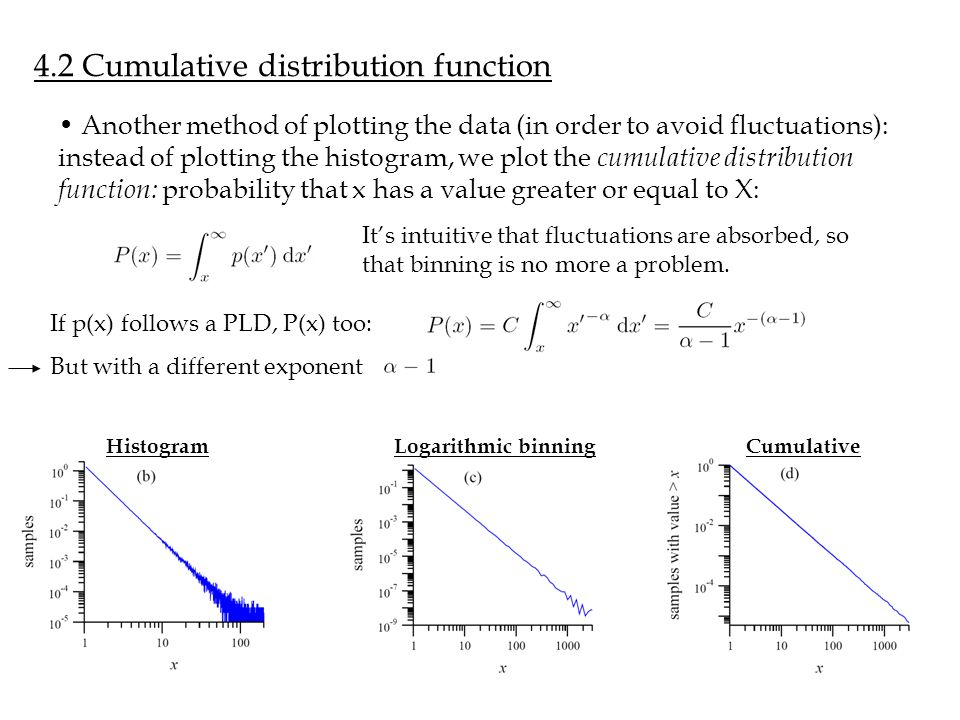 4.2 Cumulative distribution function