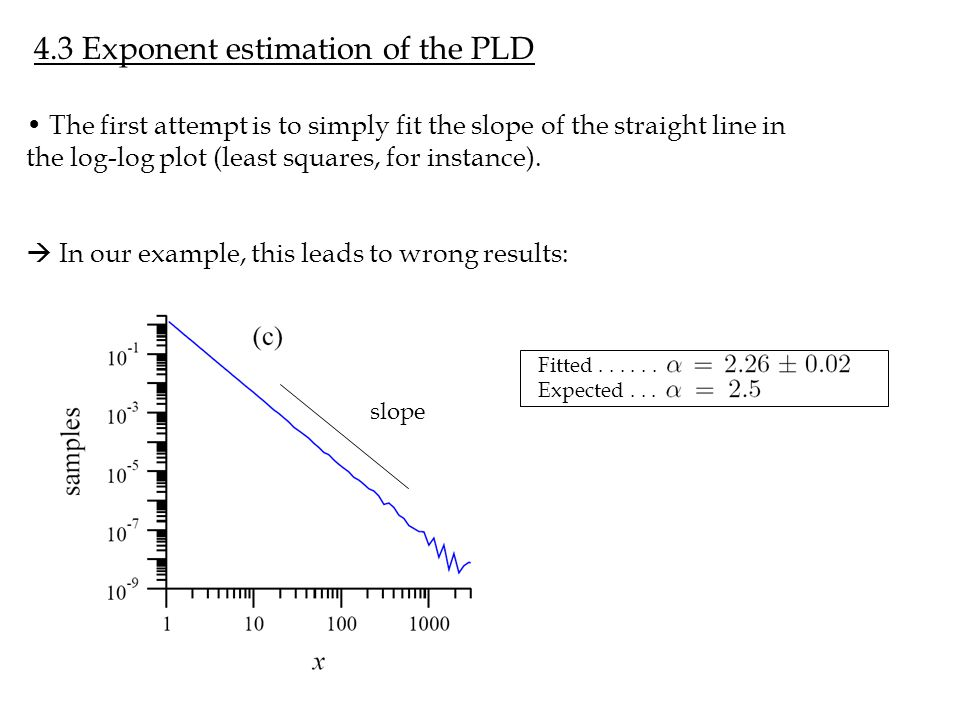 4.3 Exponent estimation of the PLD