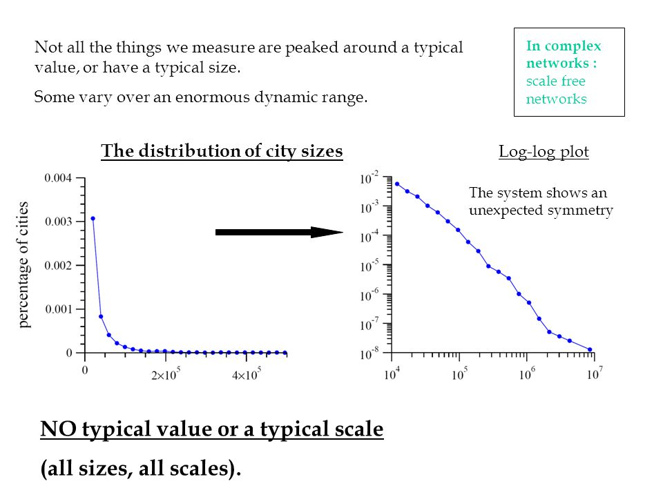 NO typical value or a typical scale (all sizes, all scales).