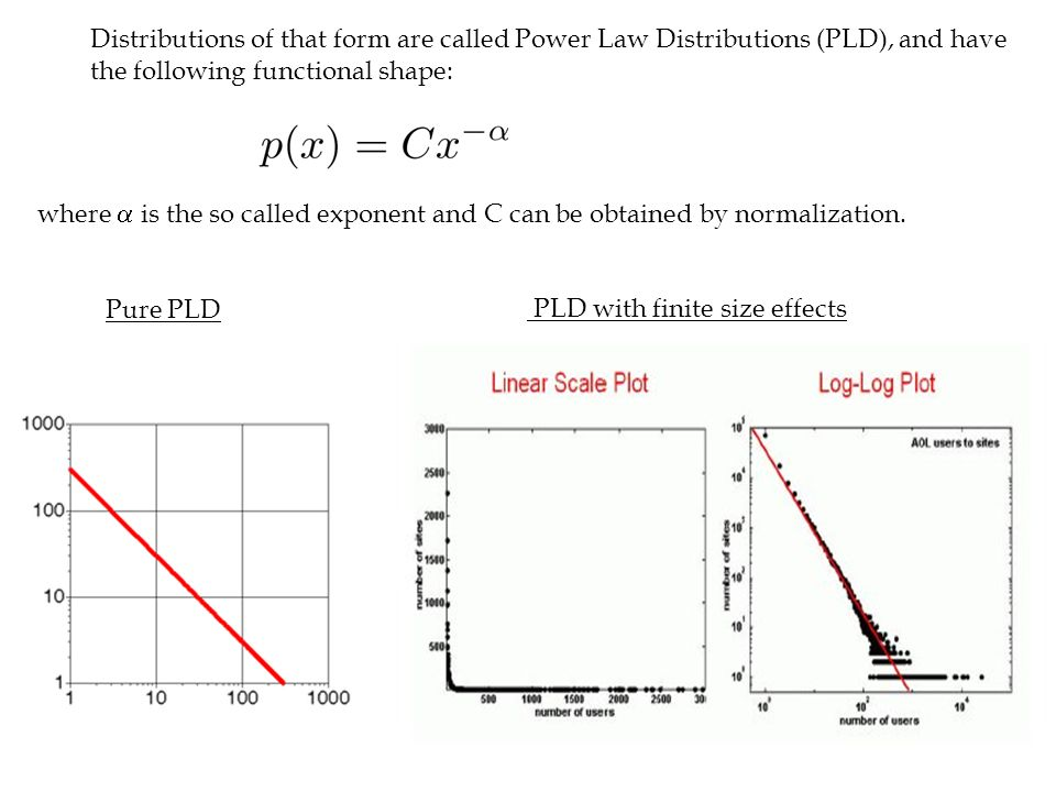 Distributions of that form are called Power Law Distributions (PLD), and have the following functional shape: