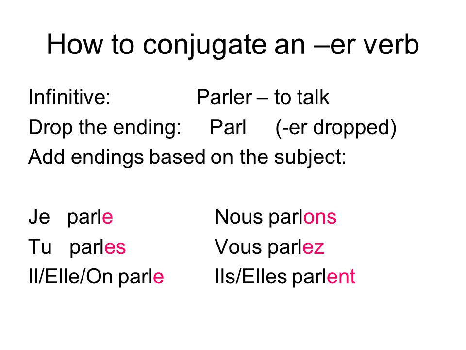 How to conjugate an –er verb