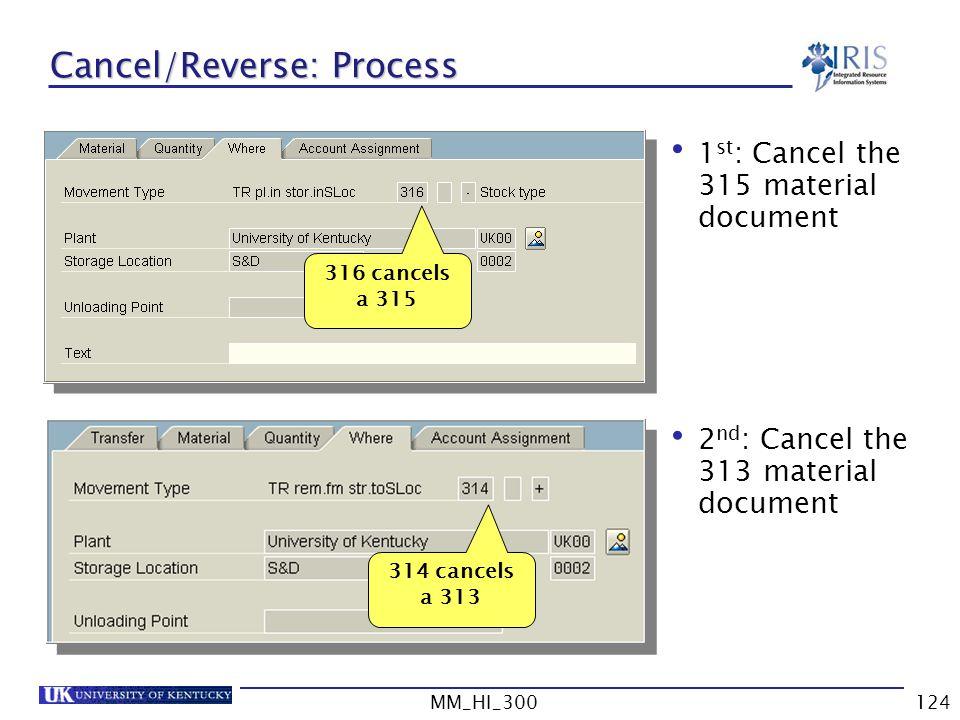 Cancel/Reverse: Process