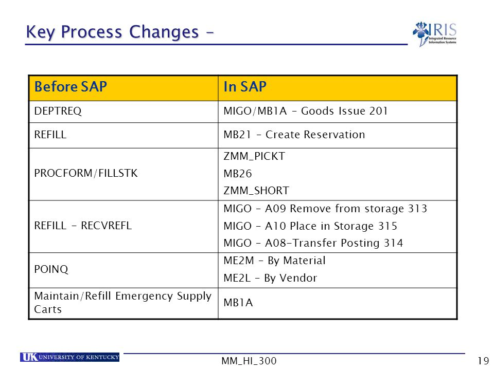 Key Process Changes – Before SAP In SAP DEPTREQ