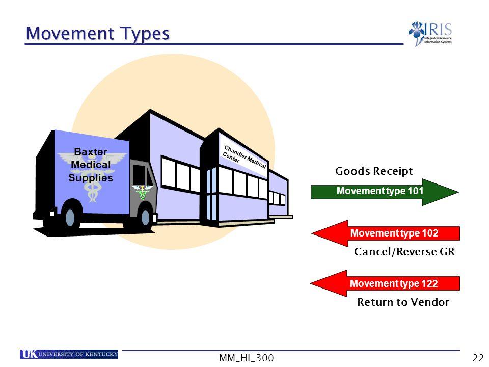 Baxter Medical Supplies Baxter Medical Supplies