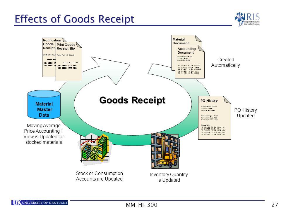 Effects of Goods Receipt