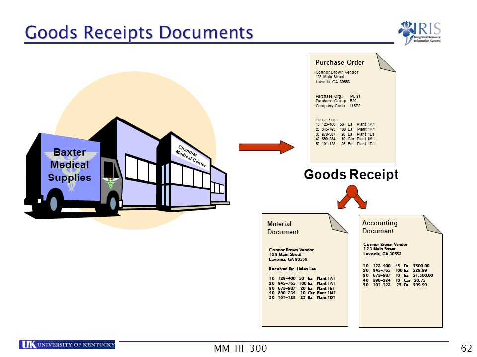 Goods Receipts Documents