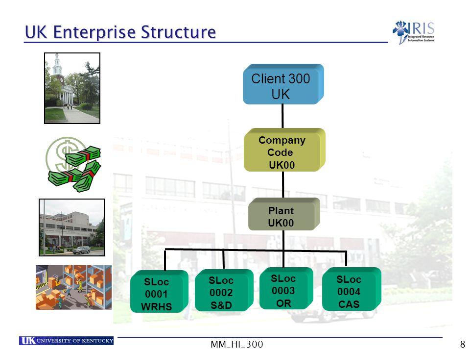UK Enterprise Structure