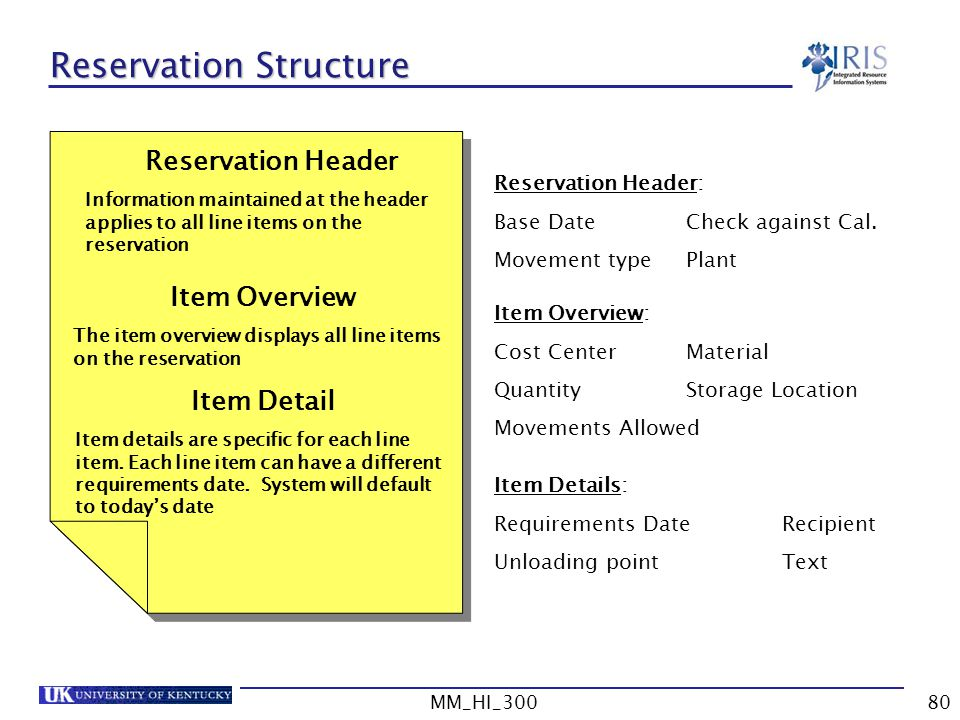 Reservation Structure