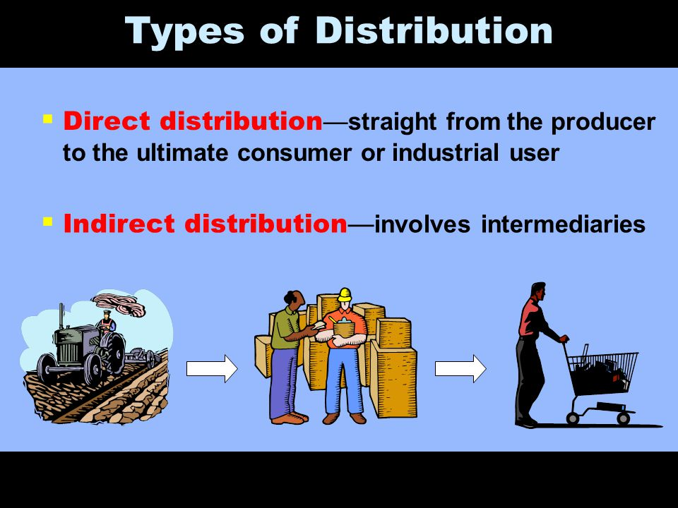 Types of Distribution Direct distribution—straight from the producer to the ultimate consumer or industrial user.