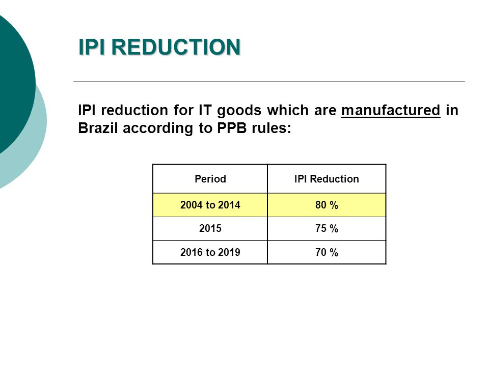IPI REDUCTION IPI reduction for IT goods which are manufactured in Brazil according to PPB rules: Period.