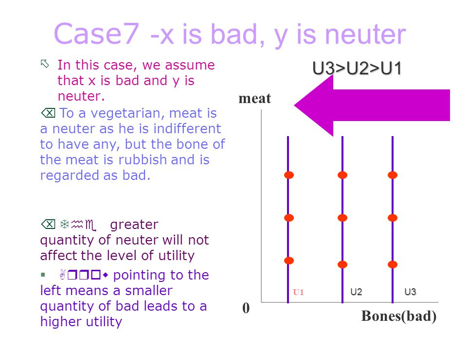 Case7 -x is bad, y is neuter