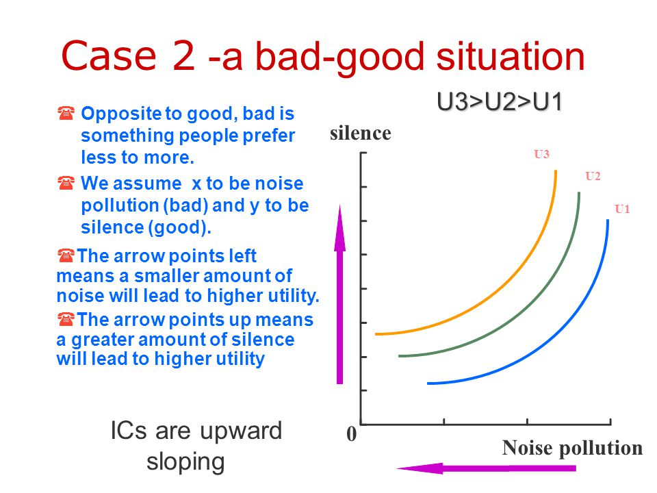 Case 2 -a bad-good situation