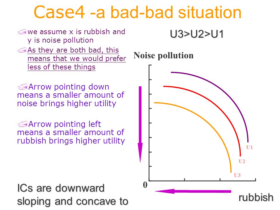Case4 -a bad-bad situation