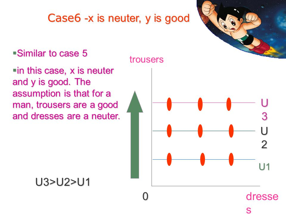 Case6 -x is neuter, y is good