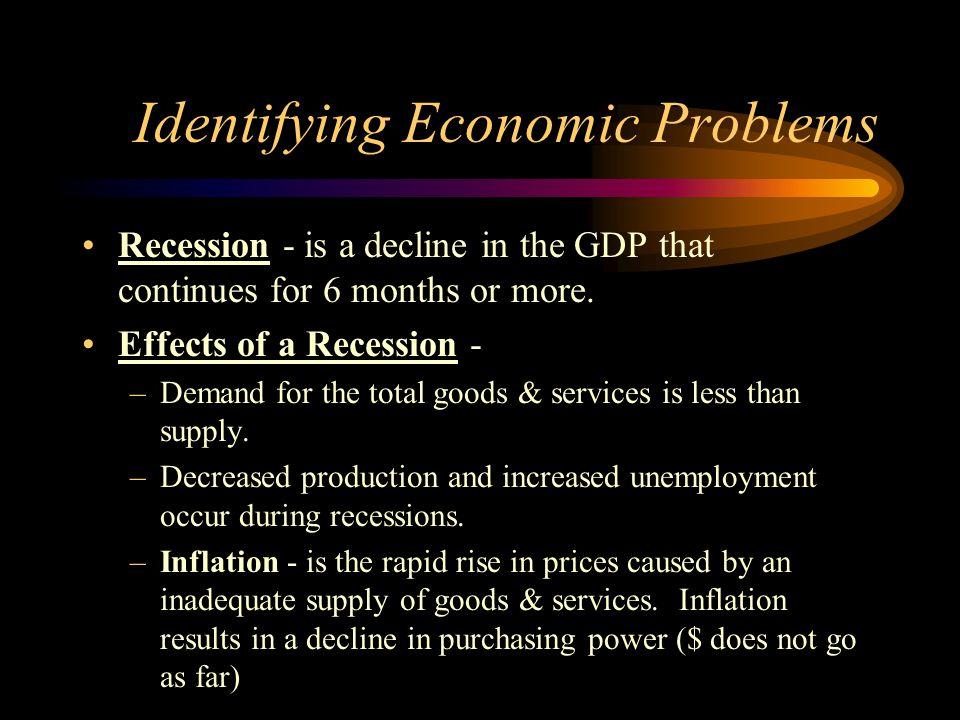 Identifying Economic Problems