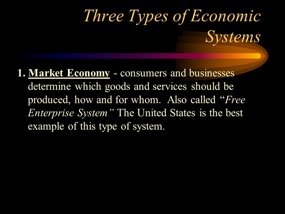Three Types of Economic Systems