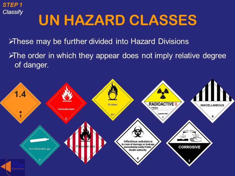 UN HAZARD CLASSES These may be further divided into Hazard Divisions