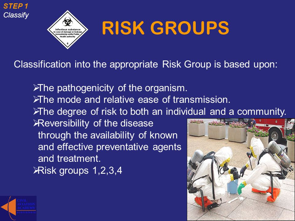 STEP 1 Classify. RISK GROUPS. Classification into the appropriate Risk Group is based upon: The pathogenicity of the organism.