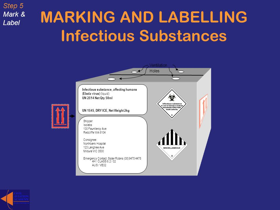 MARKING AND LABELLING Infectious Substances