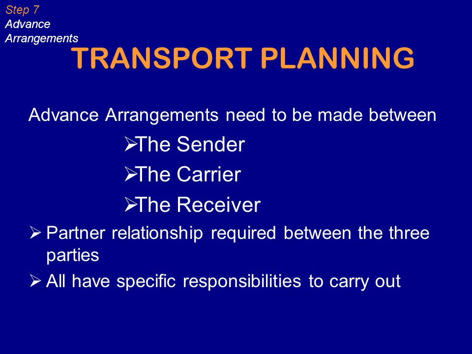 TRANSPORT PLANNING The Sender The Carrier The Receiver