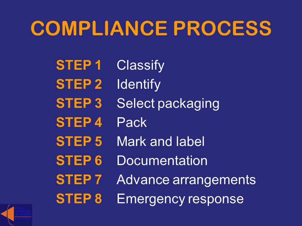COMPLIANCE PROCESS STEP 1 Classify STEP 2 Identify STEP 3