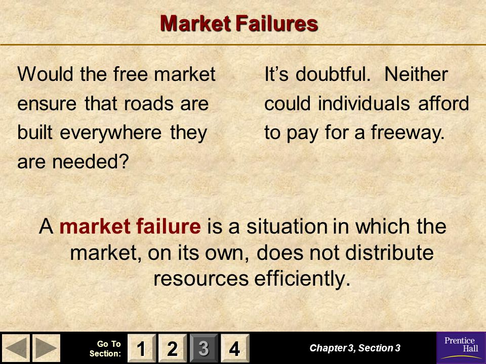 Market Failures Would the free market ensure that roads are built everywhere they are needed
