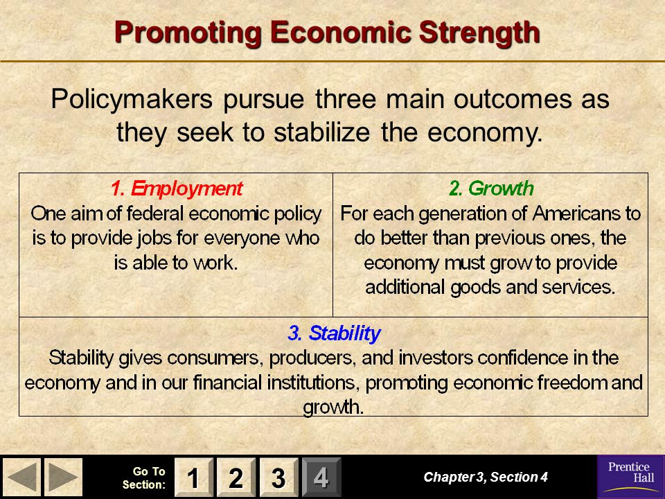 Promoting Economic Strength