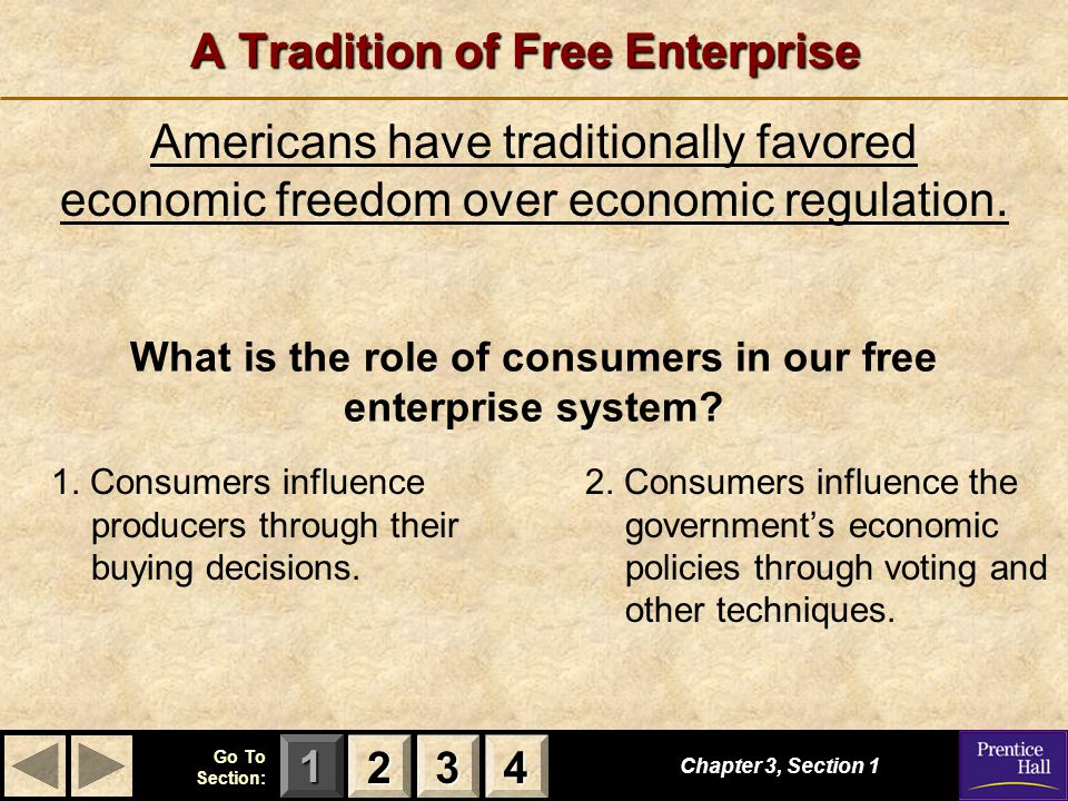 A Tradition of Free Enterprise