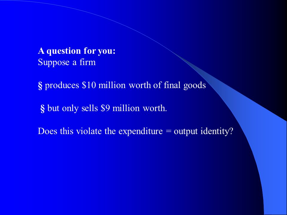 A question for you: Suppose a firm. § produces $10 million worth of final goods. § but only sells $9 million worth.