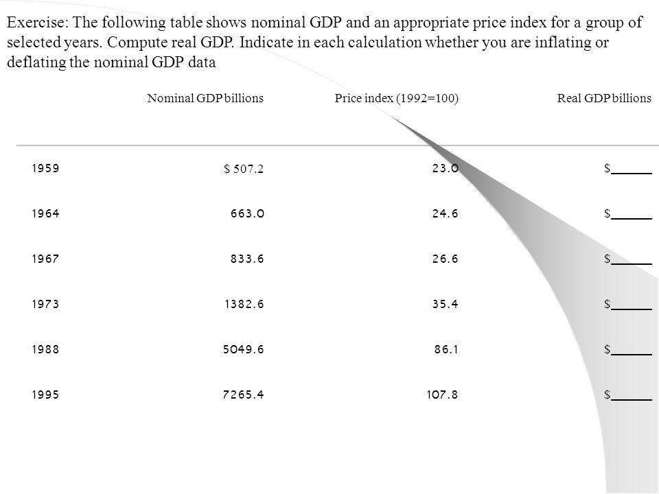 Exercise: The following table shows nominal GDP and an appropriate price index for a group of selected years. Compute real GDP. Indicate in each calculation whether you are inflating or deflating the nominal GDP data