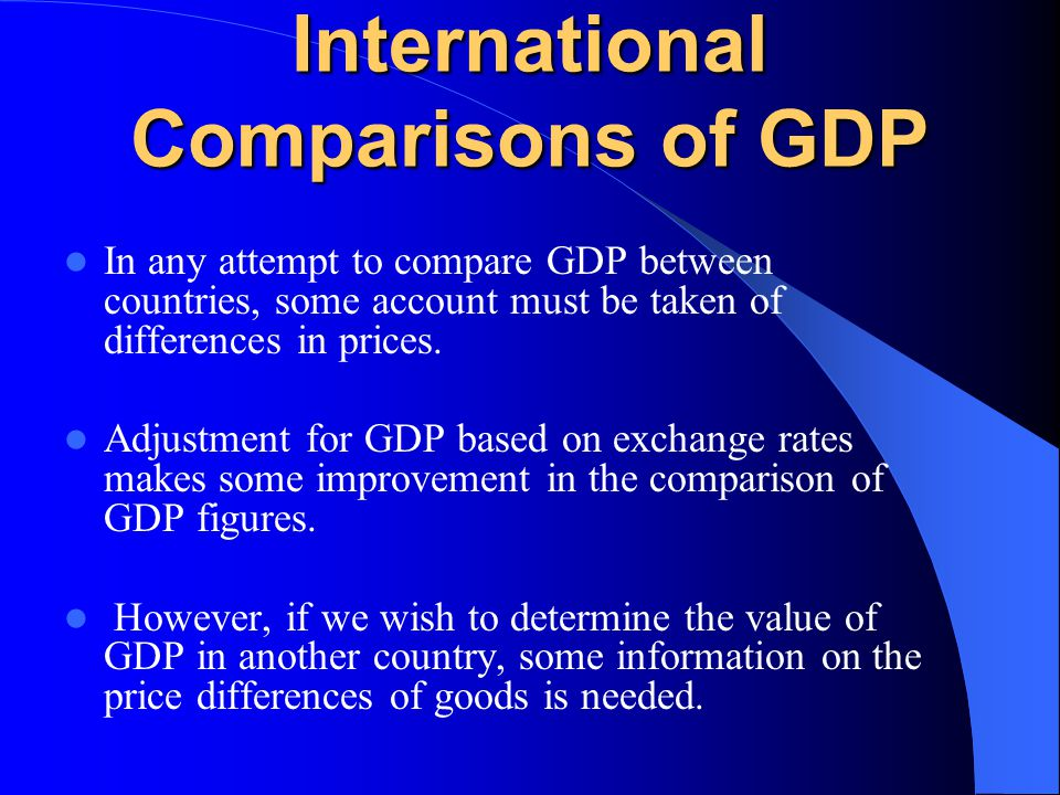 International Comparisons of GDP