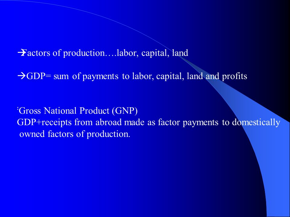 Factors of production….labor, capital, land