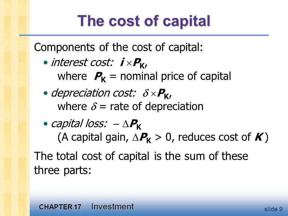 Nominal cost of capital
