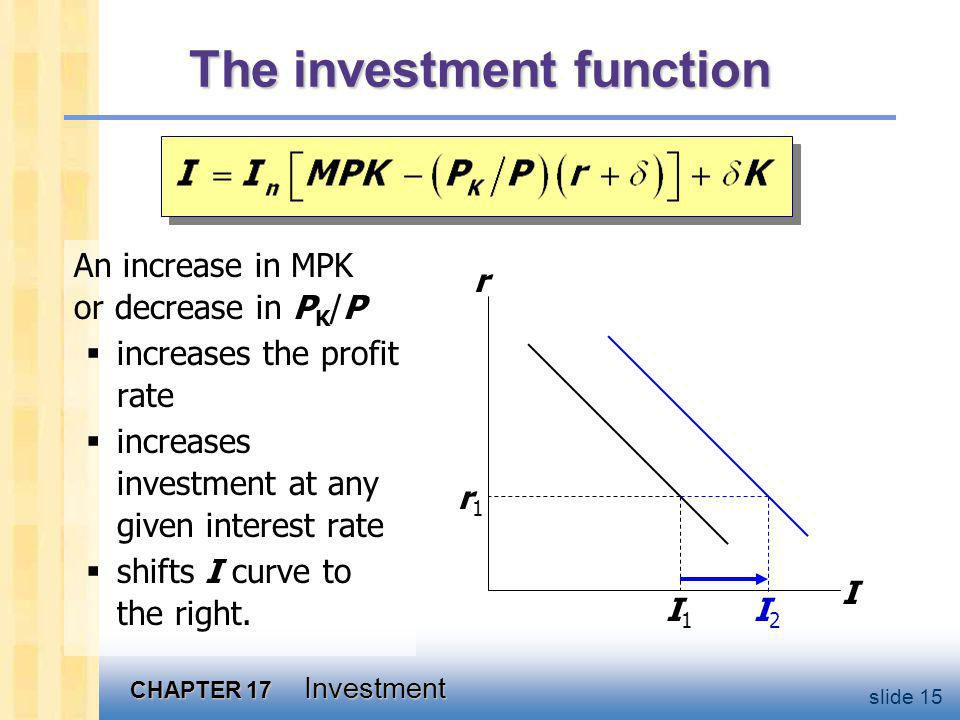 Taxes and Investment Two of the most important taxes affecting investment: Corporate income tax.