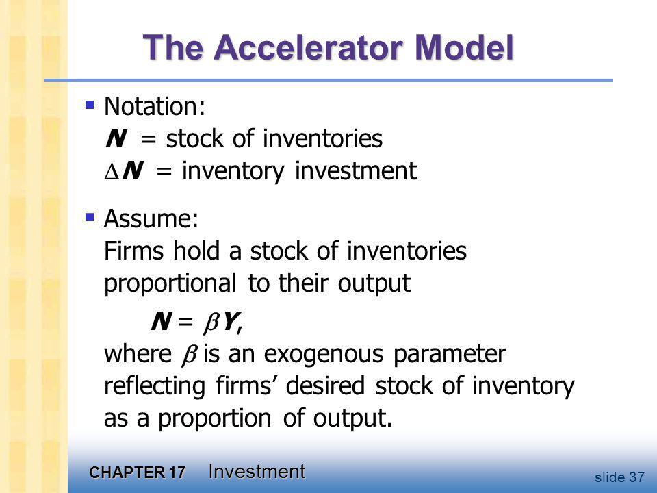 The Accelerator Model Result: N =  Y