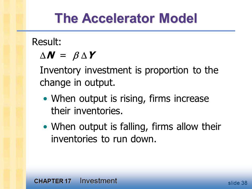 Evidence for the Accelerator Model