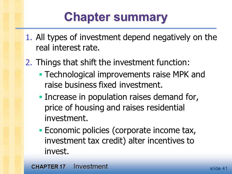 Chapter summary Investment is the most volatile component of GDP over the business cycle.