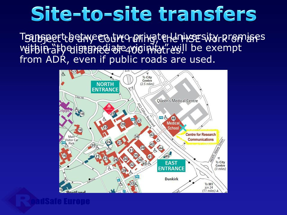 Site-to-site transfers