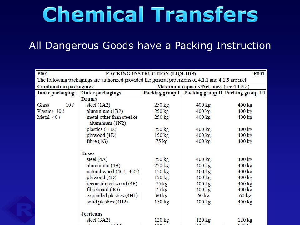 All Dangerous Goods have a Packing Instruction