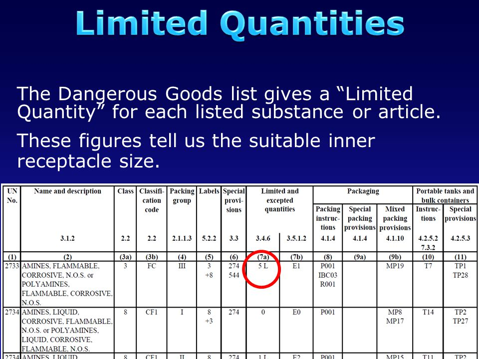 Limited Quantities The Dangerous Goods list gives a Limited Quantity for each listed substance or article.