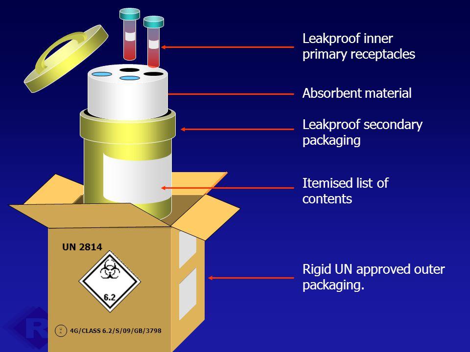 Leakproof inner primary receptacles
