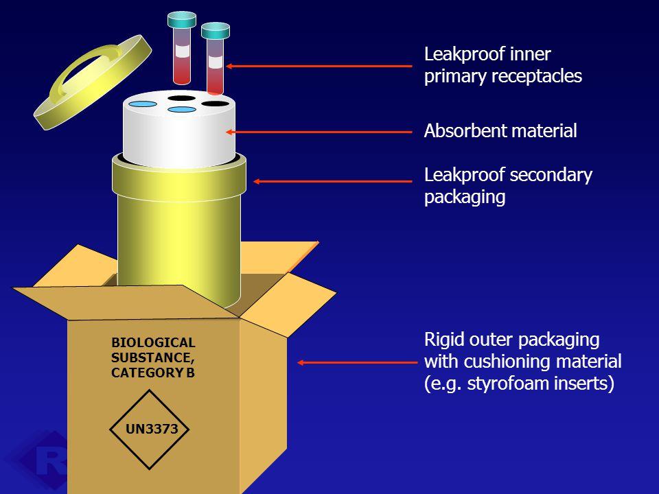BIOLOGICAL SUBSTANCE, CATEGORY B