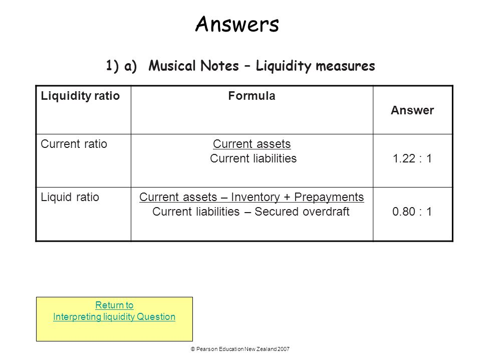 Answers 1) a) Musical Notes – Liquidity measures Liquidity ratio